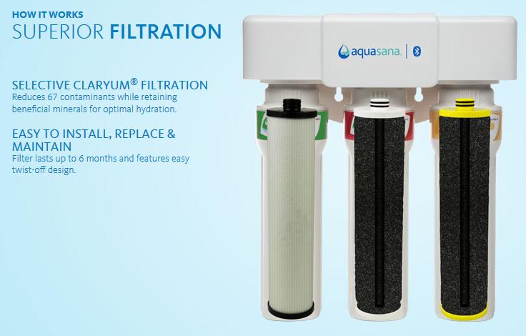 aquasana replacement filters